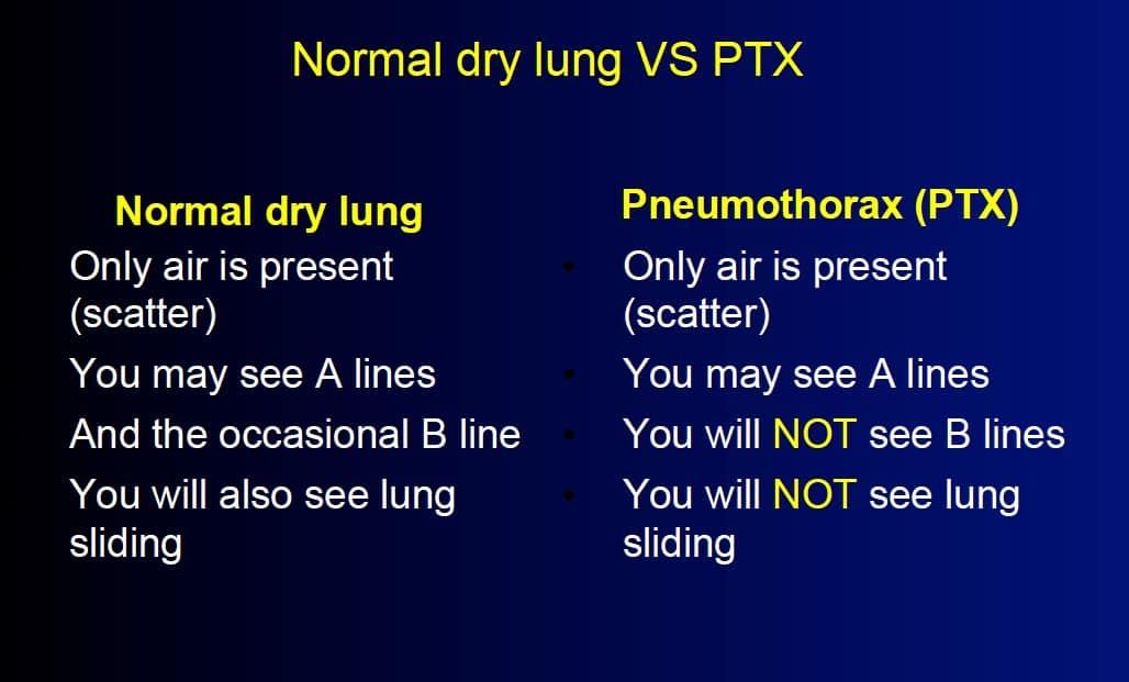 Pneumothorax versus normal lung